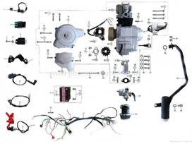 ATV 125cc, keturračiai / triračiai