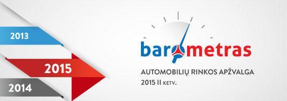 Automobilių rinkos apžvalga 2015 II ketv.
