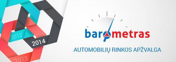 Šoko ir naudotų automobilių kainos, ir naujų automobilių pardavimai