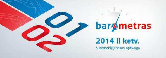 Ketvirtinė automobilių rinkos tendencijų apžvalga, 2014 m. II ketvirtis (15)